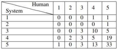 java中递归的使用,及其实例