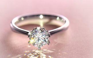 男女戒指的戴法和意义有哪些