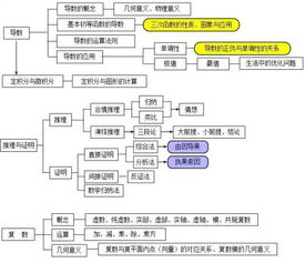 peiyou.com 宽640x551高   dfiles.speiyou.com 宽640x1025高   edu6....