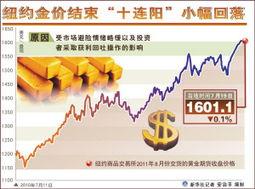 ...影响,纽约商品交易所黄金期货价格19日结束连续十个交易日的涨势...