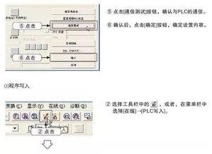 三菱PLC编程软件详细学习 图解