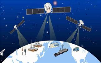 中国北斗卫系统 点亮东盟10国道路