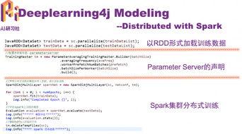 资深算法工程师万宫玺 Java工程师转型AI的秘密法宝 深度学习框架...