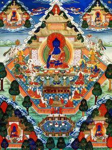 ◆ 阿閦佛的本心—柔软心   阿閦佛是五方佛之一,与药师佛同属东方的...