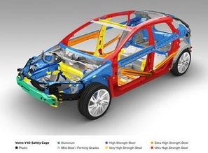 5544超碰cao-专门找了V40的白身车图,发现整个安全笼式车身都是使用超高强度钢...