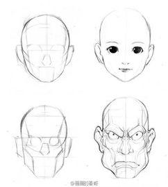 SAI动漫人物五官和脸的画法