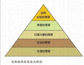 8bmus是中国多大码-每一层级的具体需求见图:   几个图上没有的特性提请大家注意:   1、...