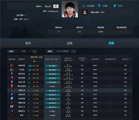 ...一支进入S6的战队产生 韩国LCK联赛ROX战队简介