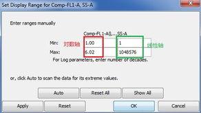 FlowJo如何调整流式数据参数轴