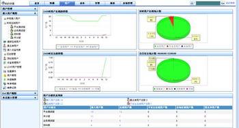 iMC用户管理界面-系统技术 新华三集团