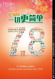 7 8保险公众宣传海报