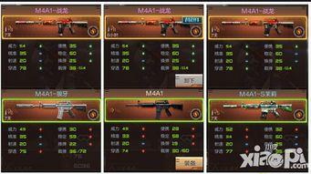cf新枪战龙M4A1图片价格怎样?