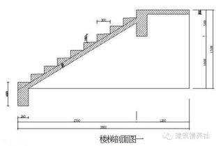建筑木工 支楼梯 计算方法 收藏