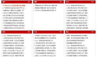 7 循环栏目列表标签