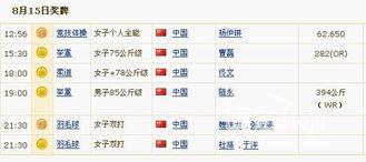 2008北京奥运之中国奖牌榜 20080814
