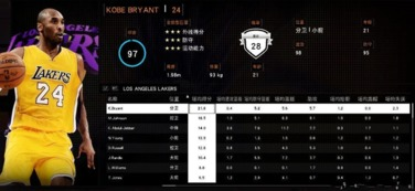 NBA2K16科比MC存档下载