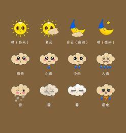 天气图片 卡通