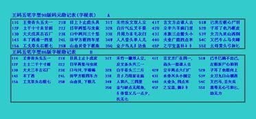 11选5任选2表格看的懂-第七节五区(