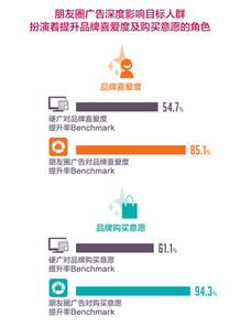 多个互联网营销案例的在线调研项目、超100个移动营销项