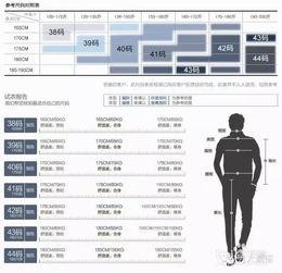 实用的男士衬衫尺码对照表