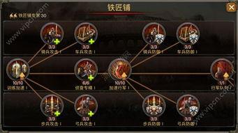 帝国王座科技系统介绍