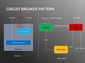 java构造方法怎么调用-...户行为服务系统架构实践