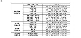 高考录取批次时间安排-重庆高考录取工作8日开始 考生可上网查询结果
