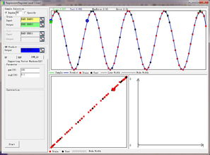 labview中如何实现BP神经网络算法