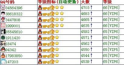 QQ等级四个太阳以后升级的图标