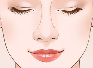 鼻子啊,你是面部多么耀眼的存在啊