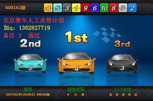 北京赛车PK10不定位技巧,五码六码连中不是梦