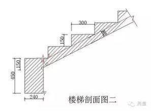 方法商场楼梯设置