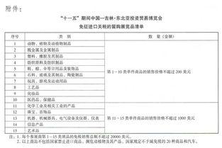 附件下载:-财政部关于 十一五 期间中国 吉林 东北亚投资贸易博览会...