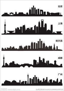 城市剪影 北京剪影图片
