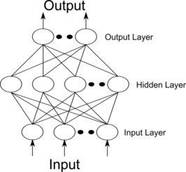 Matlab神经网络工具箱学习之一