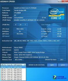 H R10这款软件对其性能进行了评估,该软件能够对处理器的单核和多...