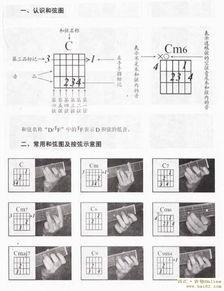 吉他左手最基础的指法练习
