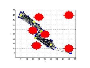 图像处理算法 机器人路径规划算法等matlab代码