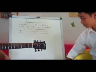 吉他入门视频教程 F 音乐六线谱 吉他基本指法入门.flv