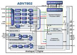 微视图像MVC1000M-10bit摄像头使用说明书:[1]