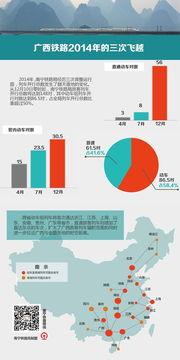 maven部署到tomcat7-11月25日下午,南宁铁路局正式发布新版列车运行图(下称新图)....