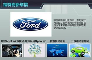 k源代码分享给开源社区、2014年7月,福特汽车利用其开源研究型平...