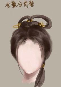 古风小说 古风发型素材② 汤圆创作