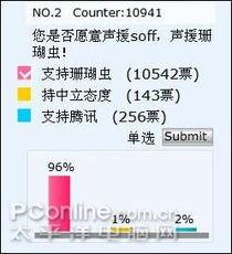 有什么在线播放的网址-...援珊瑚虫QQ的网站上已经有过万人投票支持陈寿福-腾讯否认迫害珊...