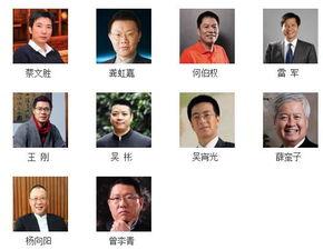 榜单 2016中国股权投资年度排名公布
