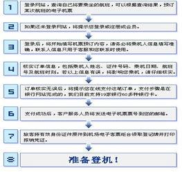 东航不正常航班如何退改签?
