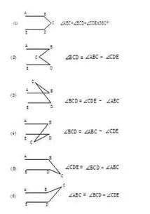 ...常用几何模型及构造方法大全, 掌握它轻松搞定压轴题