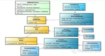取一个详情页的实体结果,然后去... 返回如安卓的xml格式协议,和ios...