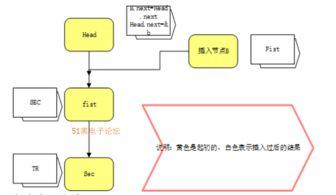使用快速开发框架开发报表
