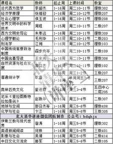北大通选课 公选课表 本科 2017秋